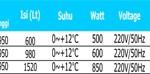 Jual Mesin Upright Chiller dengan suhu +2 °C di Bogor