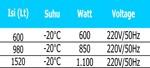 Jual Mesin Upright Freezer (Suhu -20 °C) di Bogor