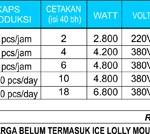 Jual Mesin Pembuat Es Lolly di Bogor