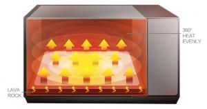 Mesin-Oven-Listrik-2-Rak4-maksindo-bogor