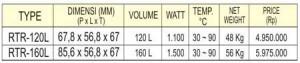 mesin-electrik-display-warmer-6-tokomesin-bogor