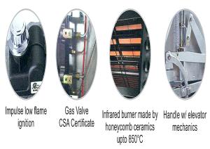 mesin-infrared-gas-salamander-1-tokomesin-bogor