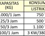 Jual Mesin Pembuat Abon Daging Sapi di Bogor