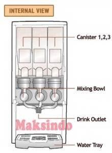 mesin-pembuat-kopi-instant-8-tokomesin-bogor (7)