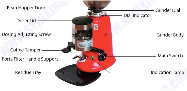 mesin-grinder-penggiling-kopi-maksindobogor-3