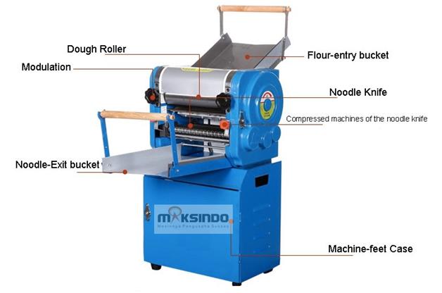 Mesin-Cetak-Mie-Industrial-MKS-300-7-tokomesinbogor (1)