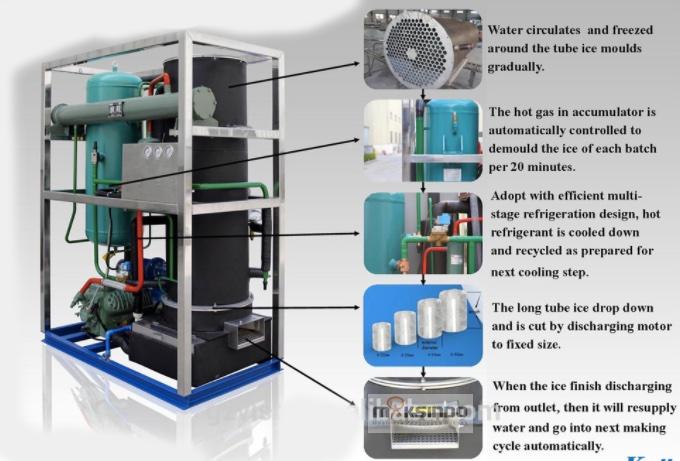 Mesin-Es-Tube-Industri-1-Ton-ETI-01-1-tokomesin-bogor (7)