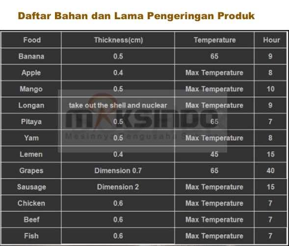 Mesin-Food-Dehydrator-6-Rak-FDH6-9-tokomesinbogor (3)