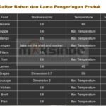 Jual Mesin Food Dehydrator 30 Rak (FDH30) Di Bogor