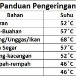 Jual Mesin Food DehydratorMKS-DR6 di Bogor